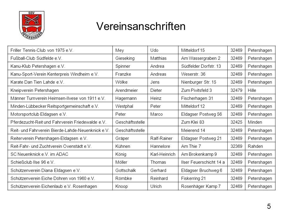 Vereinsanschriften 5 Friller Tennis-Club von 1975 e.V. Mey Udo