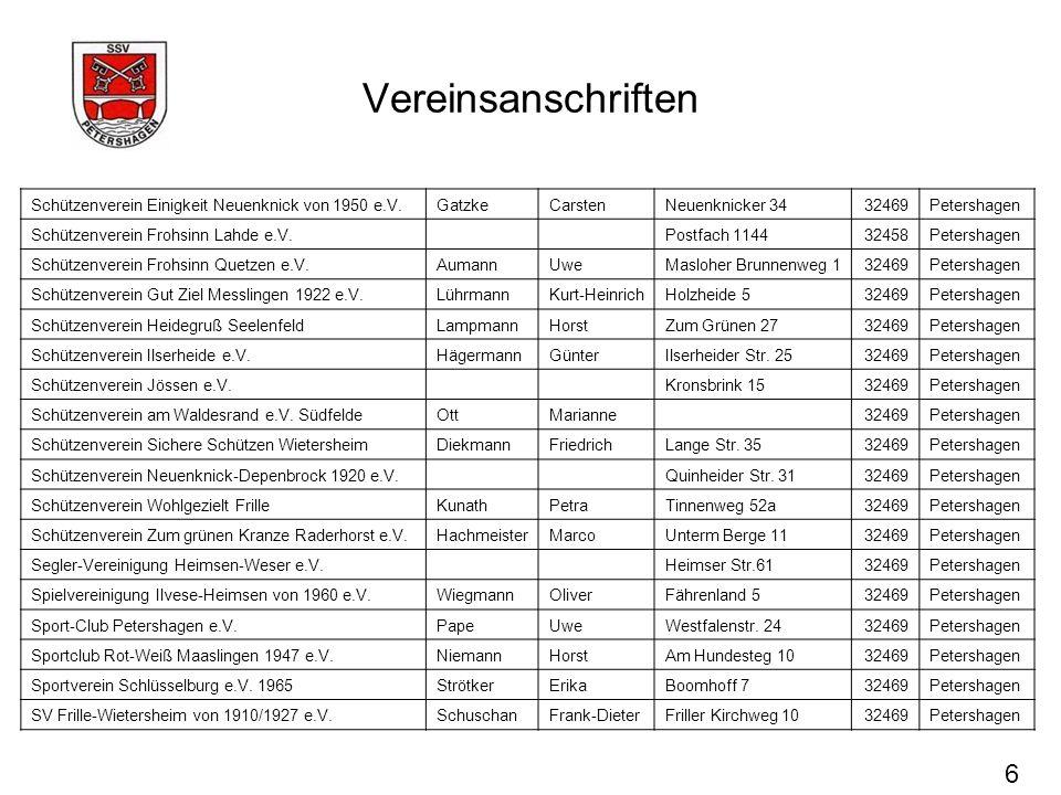 Vereinsanschriften 6 Schützenverein Einigkeit Neuenknick von 1950 e.V.