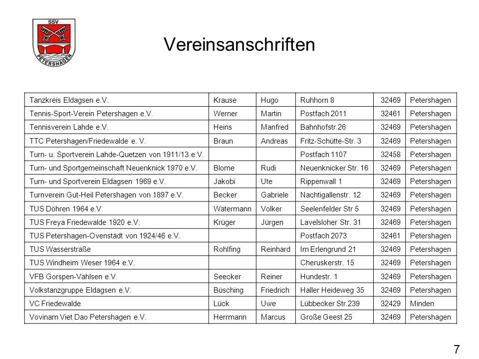 Vereinsanschriften 7 Tanzkreis Eldagsen e.V. Krause Hugo Ruhhorn 8