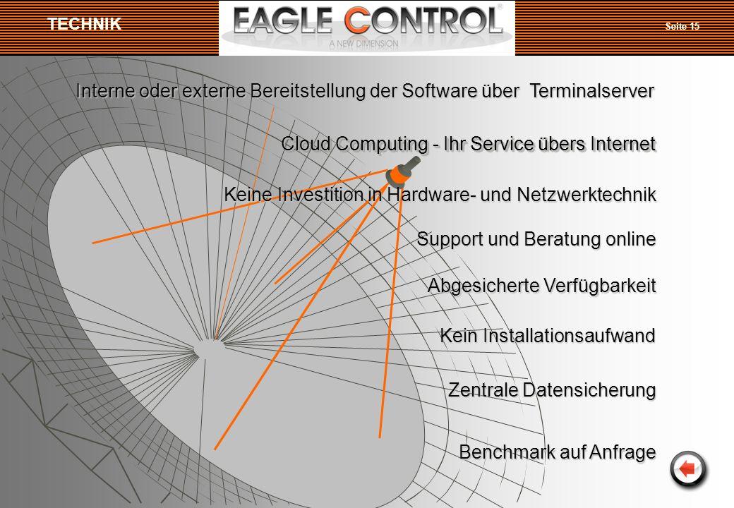 Interne oder externe Bereitstellung der Software über Terminalserver