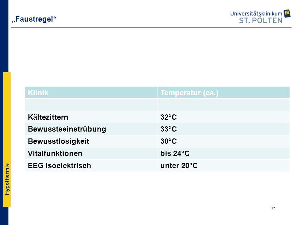 """Faustregel Klinik. Temperatur (ca.) Kältezittern. 32°C. Bewusstseinstrübung. 33°C. Bewusstlosigkeit."