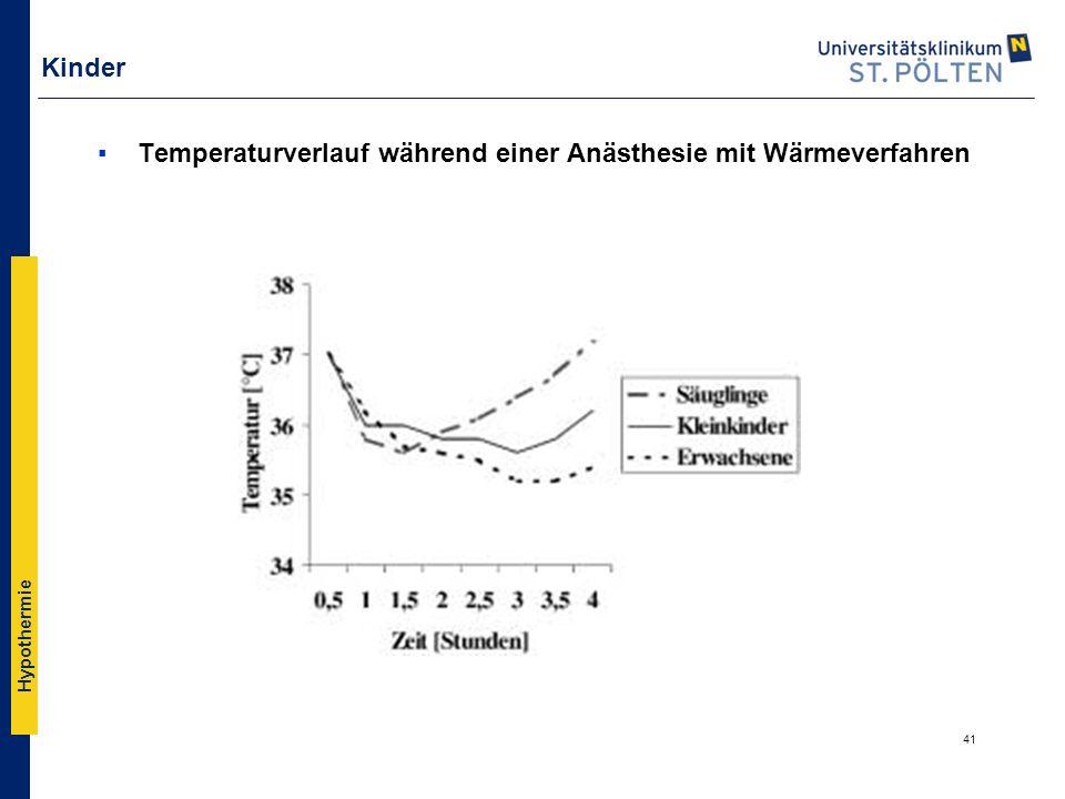 Kinder Temperaturverlauf während einer Anästhesie mit Wärmeverfahren