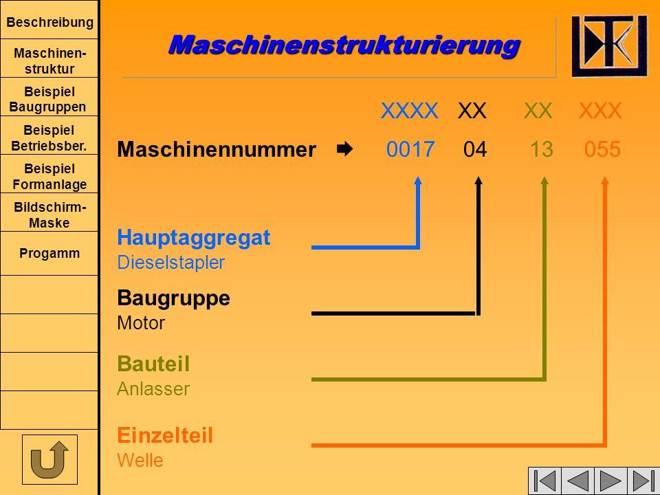 Maschinenstrukturierung