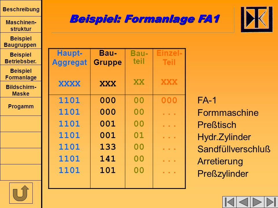 Beispiel : Formanlage FA-1
