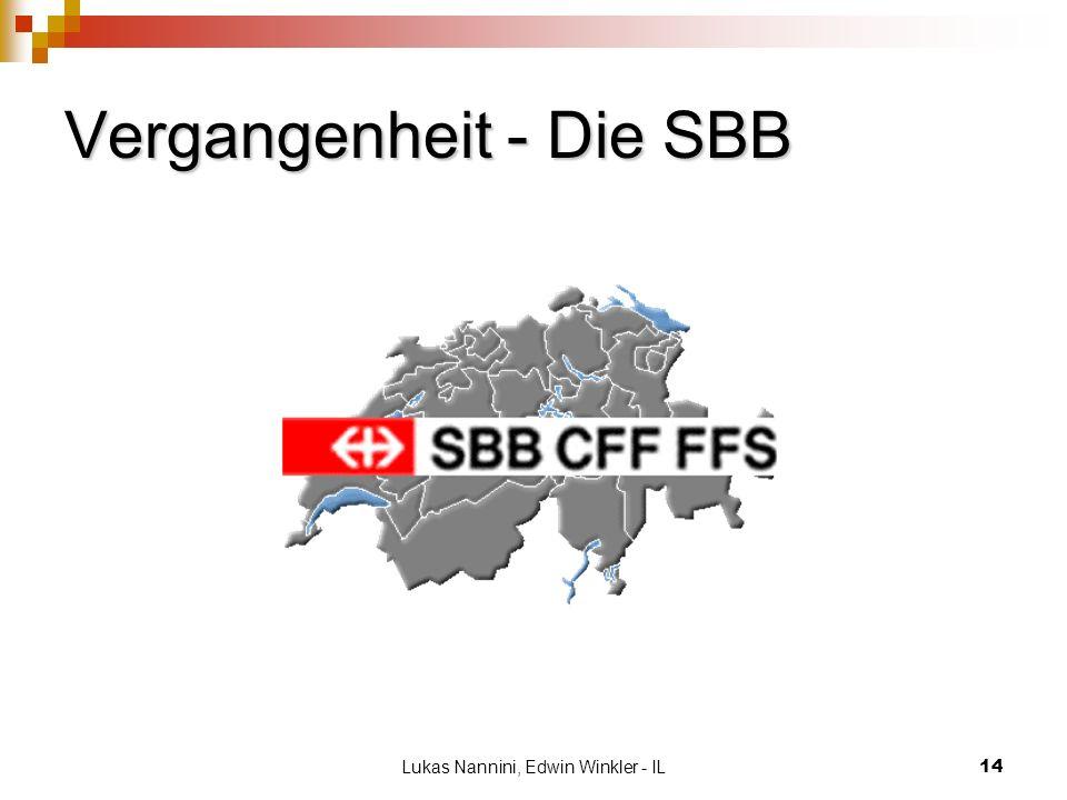 Vergangenheit - Die SBB