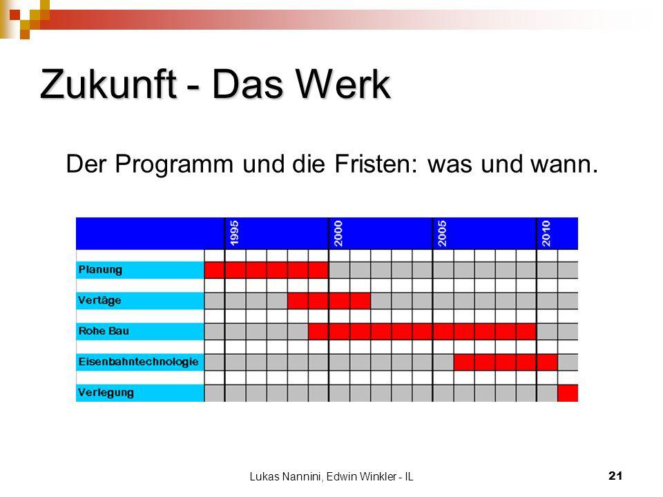 Zukunft - Das Werk Der Programm und die Fristen: was und wann.
