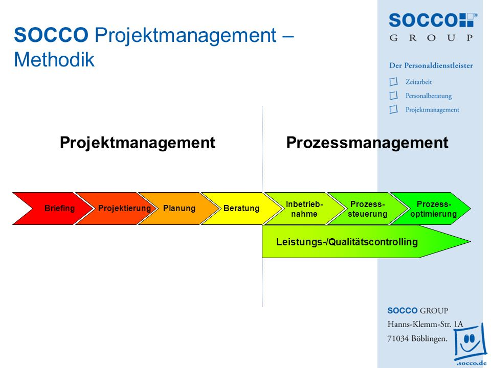 SOCCO Projektmanagement – Methodik