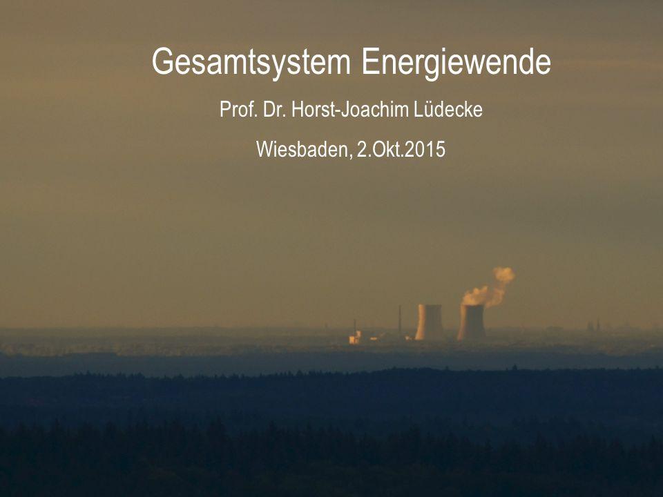 Gesamtsystem Energiewende