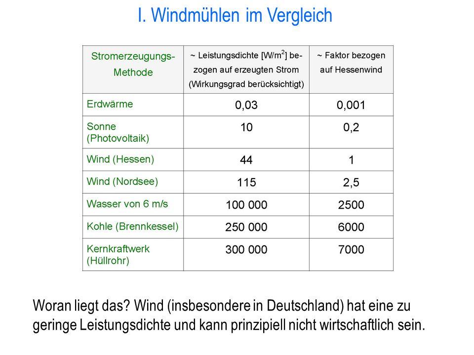 I. Windmühlen im Vergleich