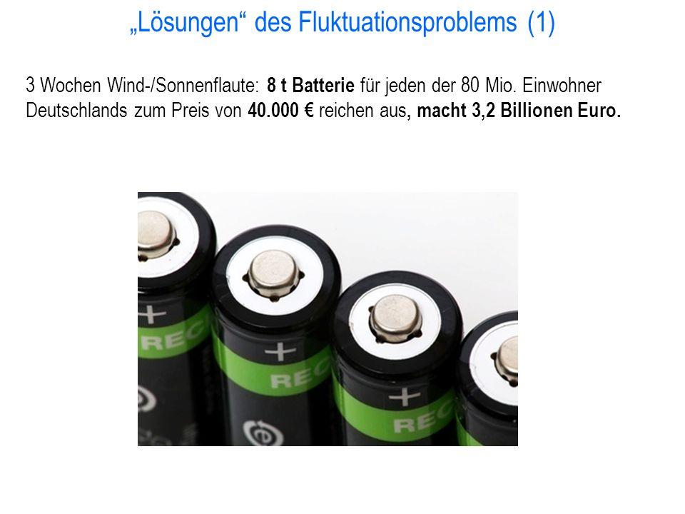 """""""Lösungen des Fluktuationsproblems (1)"""