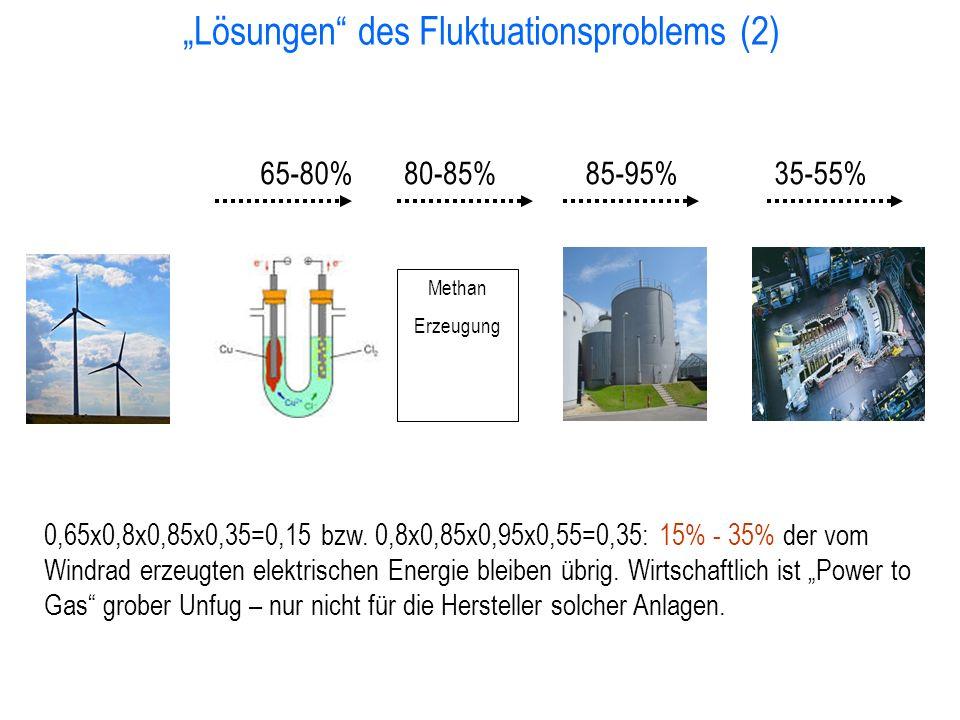 """""""Lösungen des Fluktuationsproblems (2)"""