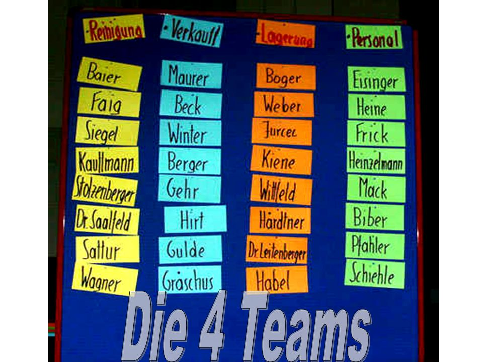 Die 4 Teams