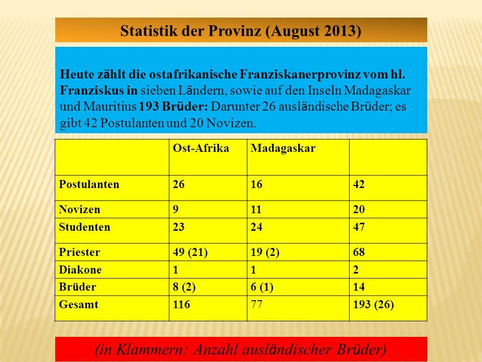 Statistik der Provinz (August 2013)