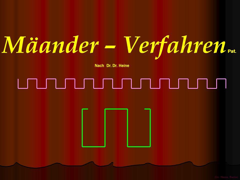 Mäander – Verfahren Pat.