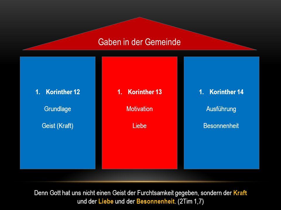 Gaben in der Gemeinde Korinther 12 Grundlage Geist (Kraft)