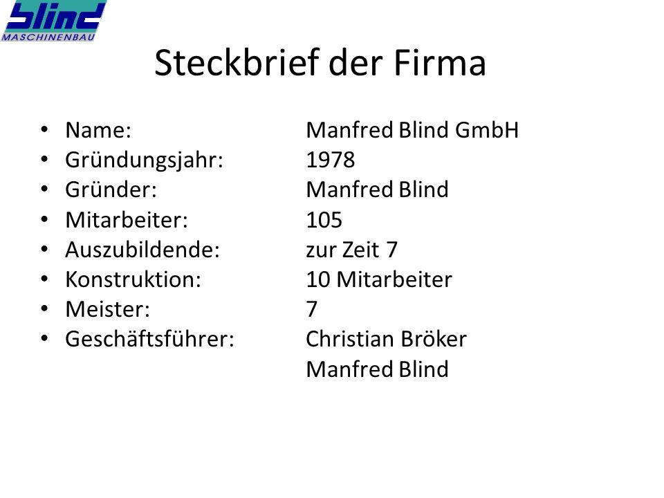 Steckbrief der Firma Name: Manfred Blind GmbH Gründungsjahr: 1978