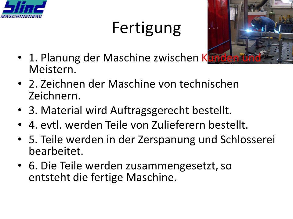 Fertigung 1. Planung der Maschine zwischen Kunden und Meistern.