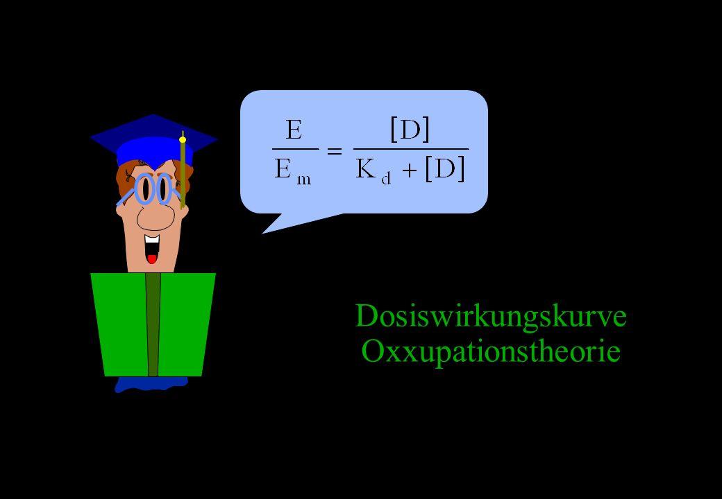 Dosiswirkungskurve Oxxupationstheorie 167