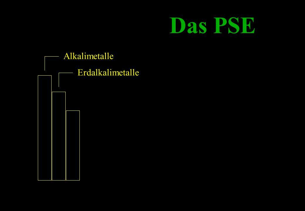 Das PSE Alkalimetalle Erdalkalimetalle 66