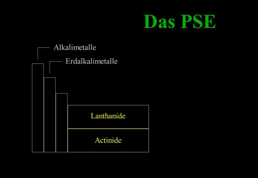 Das PSE Alkalimetalle Erdalkalimetalle Lanthanide Actinide 67
