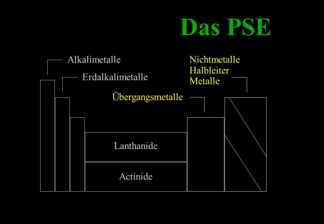 Das PSE Alkalimetalle Nichtmetalle Halbleiter Metalle Erdalkalimetalle