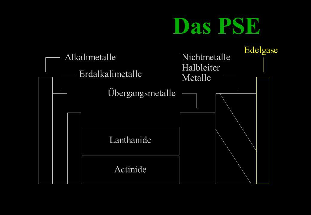 Das PSE Edelgase Alkalimetalle Nichtmetalle Halbleiter Metalle