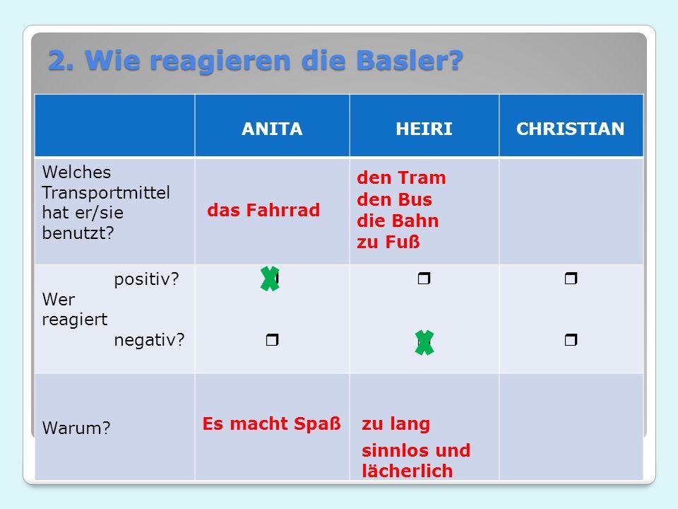 2. Wie reagieren die Basler