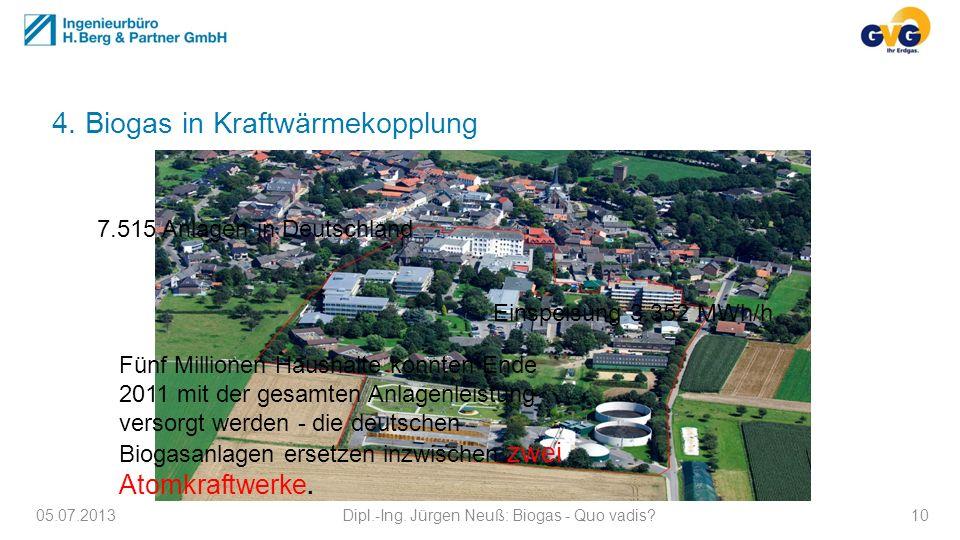 Dipl.-Ing. Jürgen Neuß: Biogas - Quo vadis