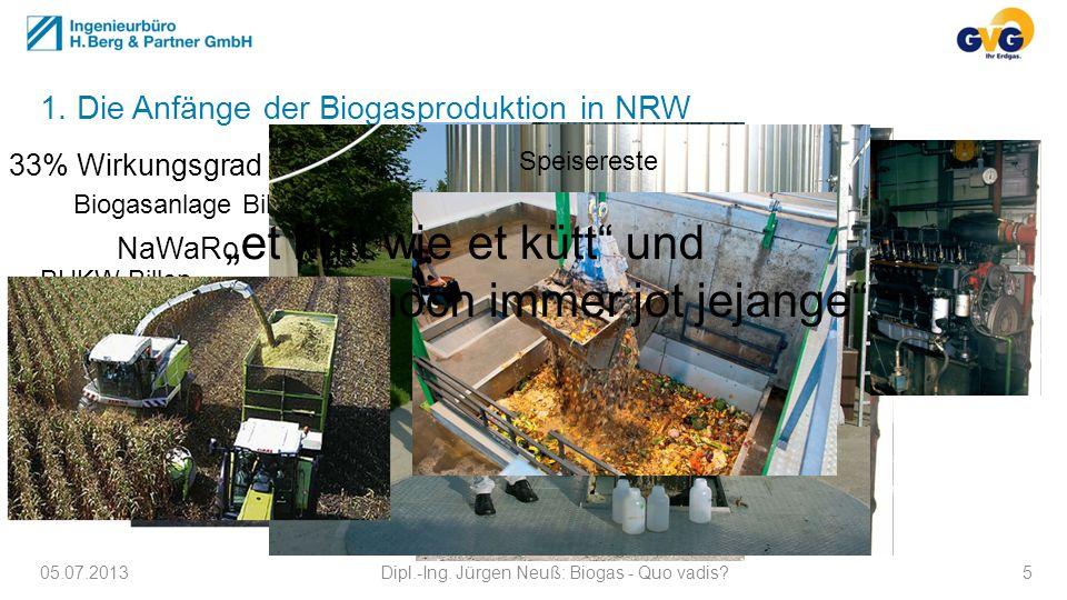 1. Die Anfänge der Biogasproduktion in NRW