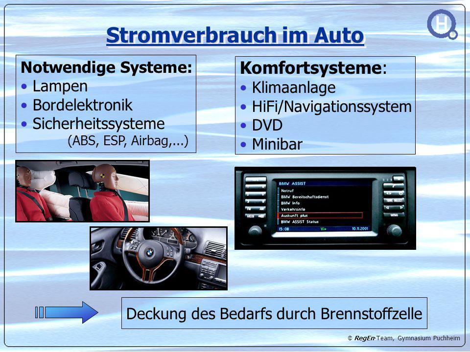 Stromverbrauch im Auto