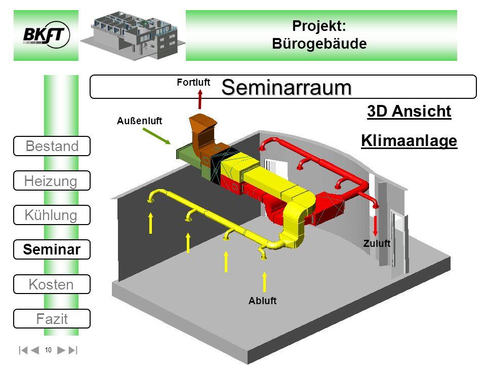 Seminarraum 3D Ansicht Klimaanlage Bestand Heizung Kühlung Seminar