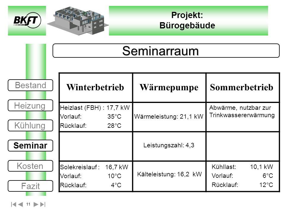 Seminarraum Winterbetrieb Wärmepumpe Sommerbetrieb Bestand Heizung