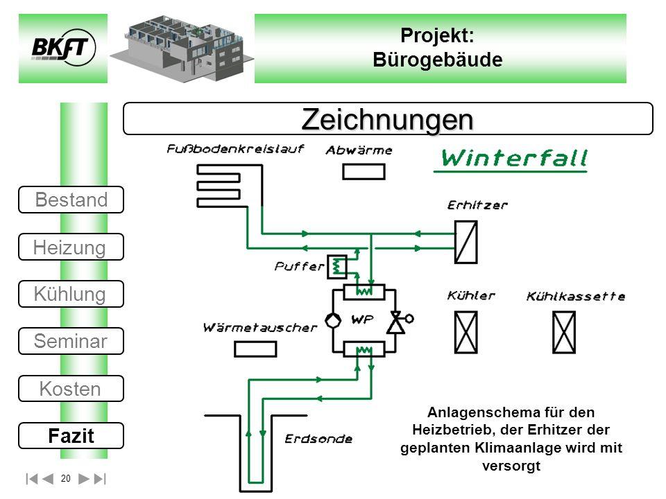 Zeichnungen Bestand Heizung Kühlung Seminar Kosten Fazit