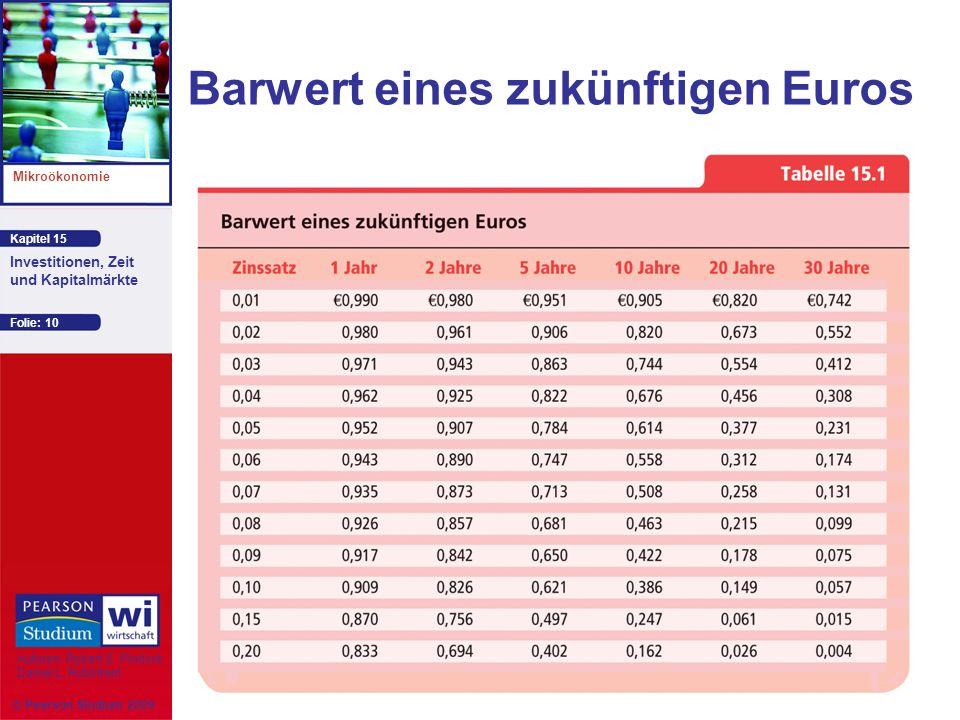 Barwert eines zukünftigen Euros