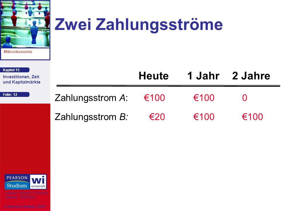 Zwei Zahlungsströme Heute 1 Jahr 2 Jahre Zahlungsstrom A: €100 €100 0