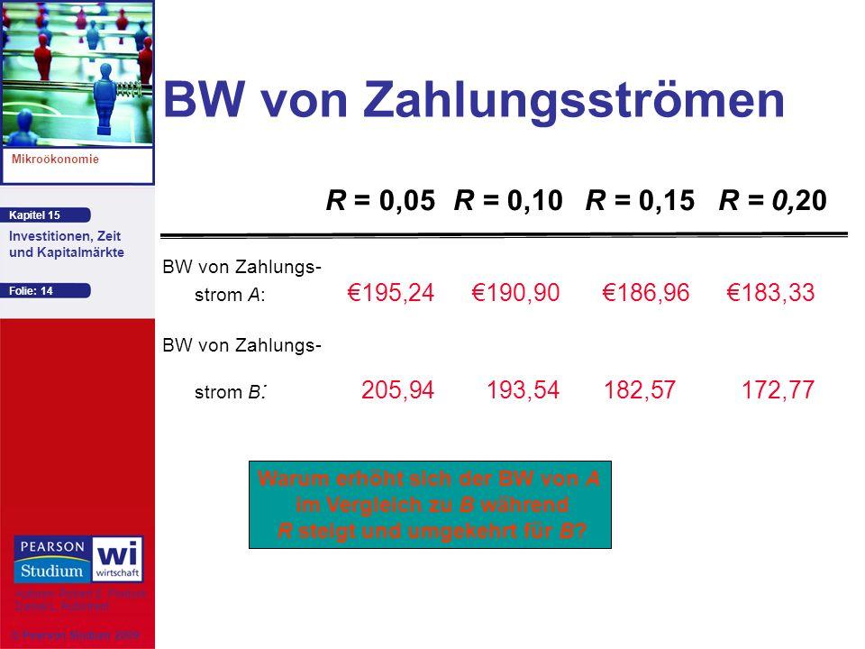 BW von Zahlungsströmen