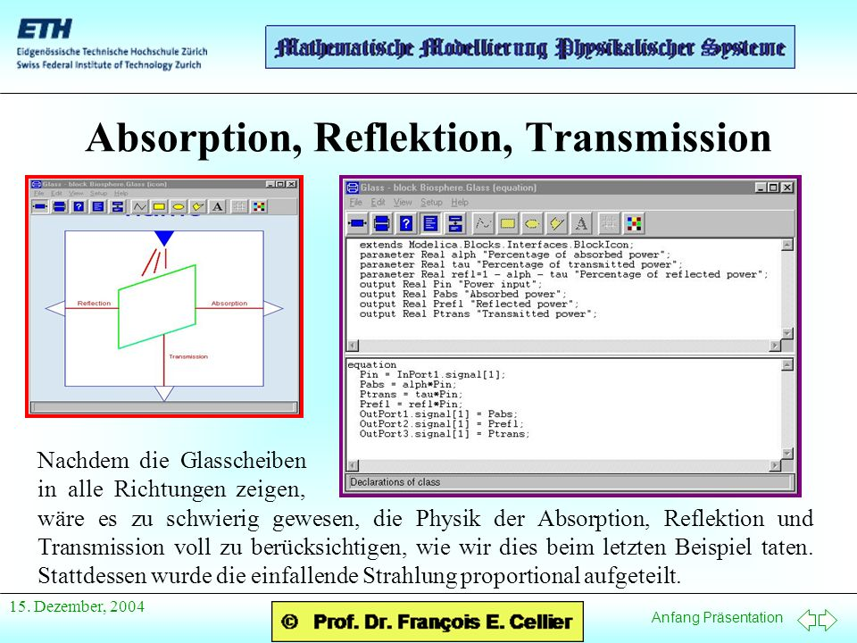 Absorption, Reflektion, Transmission
