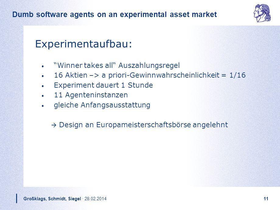 Experimentaufbau: Winner takes all Auszahlungsregel