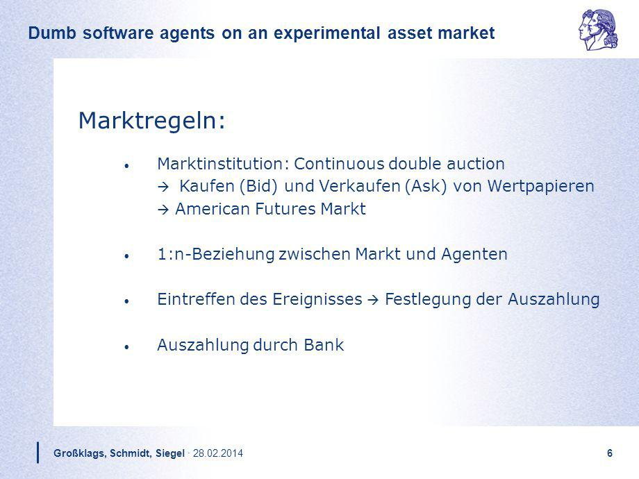 Marktregeln: Marktinstitution: Continuous double auction