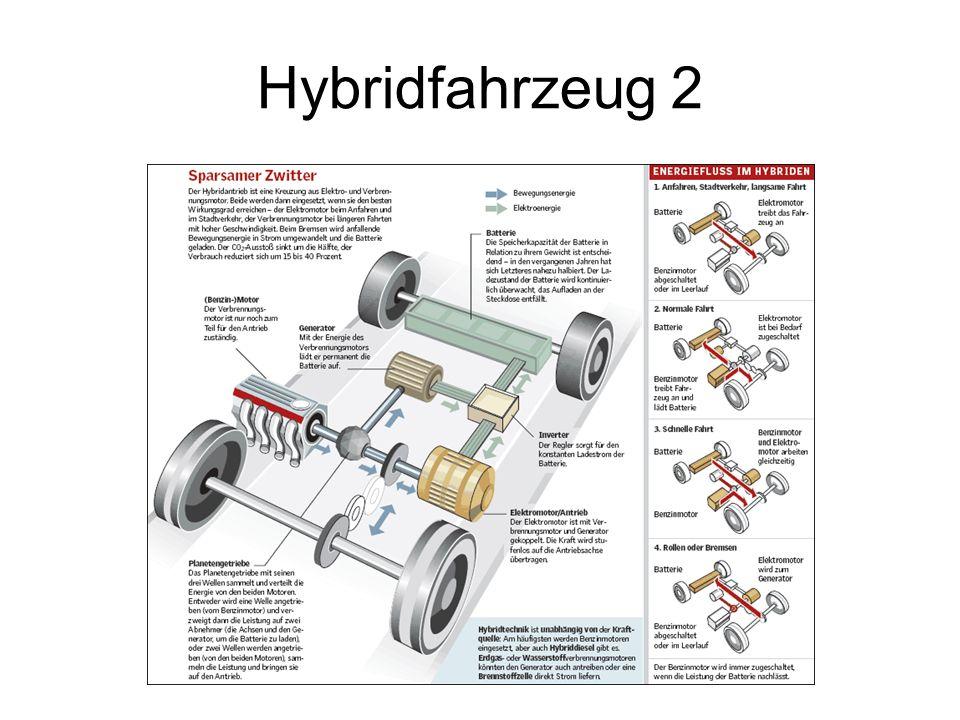 Hybridfahrzeug 2