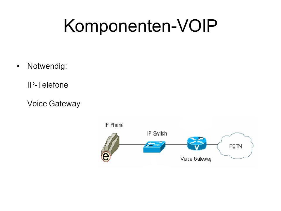 Komponenten-VOIP Notwendig: IP-Telefone Voice Gateway