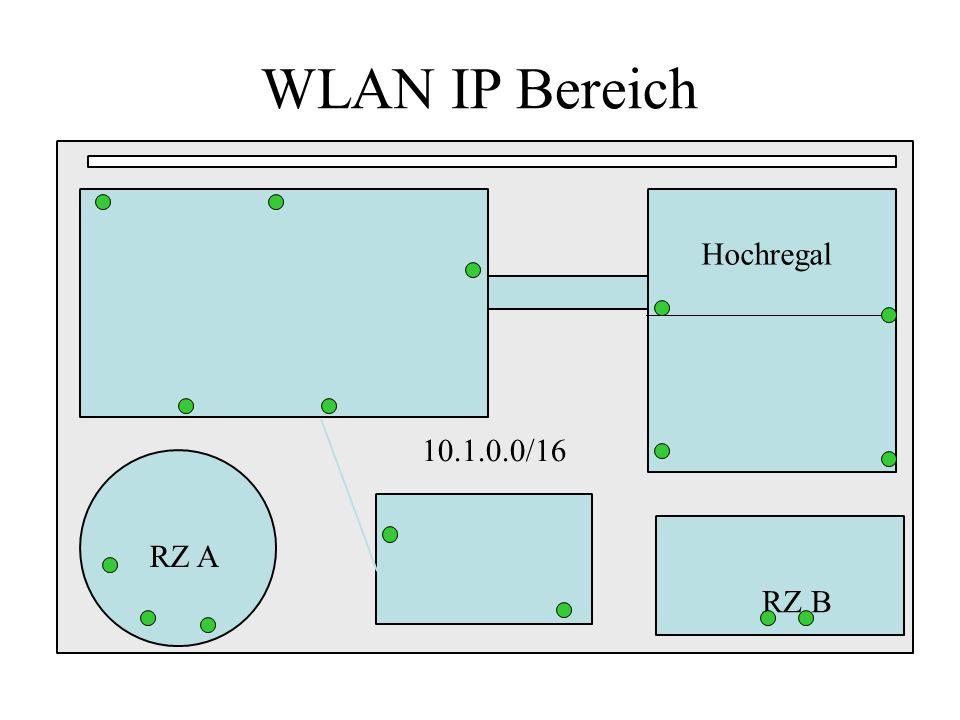 WLAN IP Bereich Hochregal 10.1.0.0/16 RZ B RZ A