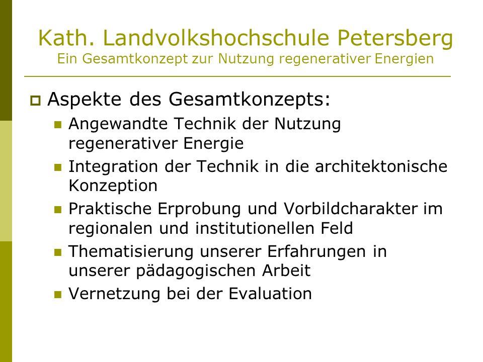 Kath. Landvolkshochschule Petersberg Ein Gesamtkonzept zur Nutzung regenerativer Energien