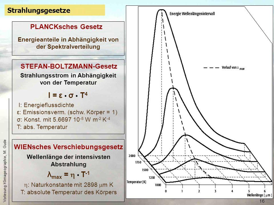 I = ε • σ • T4 λmax =  • T-1 Strahlungsgesetze PLANCKsches Gesetz