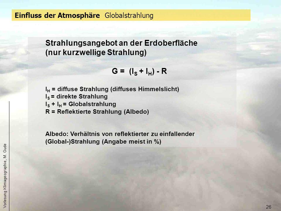 Einfluss der Atmosphäre Globalstrahlung