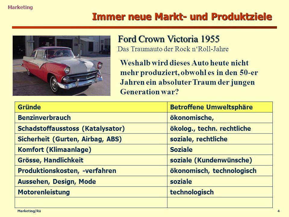Immer neue Markt- und Produktziele