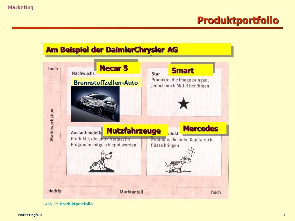 A Produktportfolio Am Beispiel der DaimlerChrysler AG Necar 5 Smart