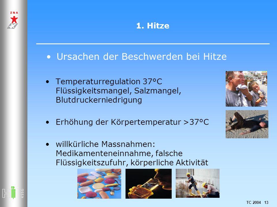 Ursachen der Beschwerden bei Hitze