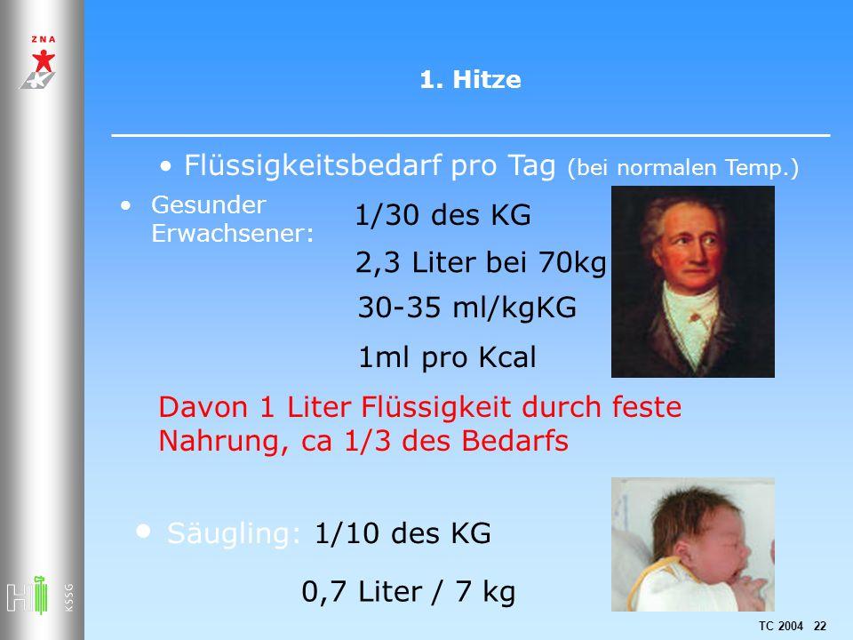 Säugling: 1/10 des KG Flüssigkeitsbedarf pro Tag (bei normalen Temp.)