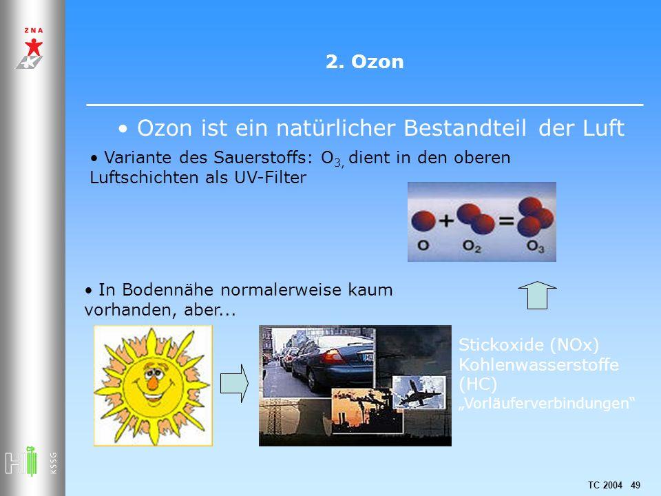 Ozon ist ein natürlicher Bestandteil der Luft